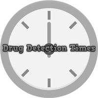 List Of The Most Comprehensive Drug Testing Detection Times